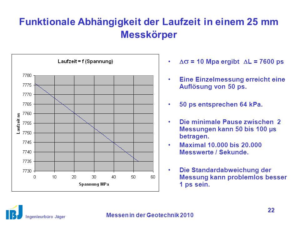 Ingenieurbüro Jäger Messen in der Geotechnik 2010 22 Funktionale Abhängigkeit der Laufzeit in einem 25 mm Messkörper   = 10 Mpa ergibt  L = 7600 ps Eine Einzelmessung erreicht eine Auflösung von 50 ps.