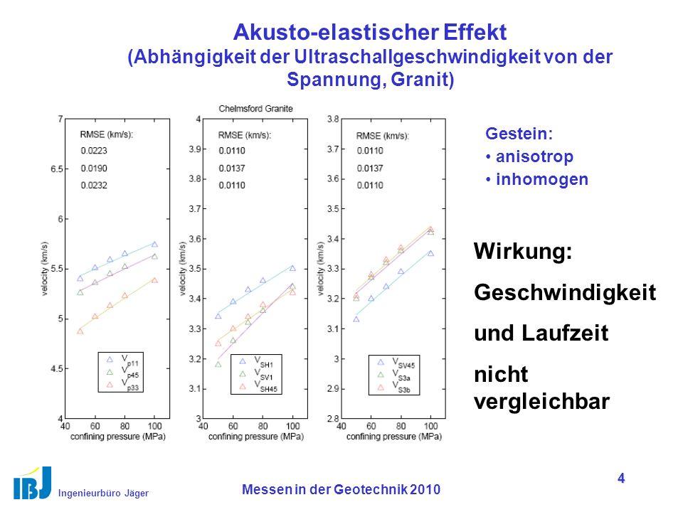 Ingenieurbüro Jäger Messen in der Geotechnik 2010 4 Akusto-elastischer Effekt (Abhängigkeit der Ultraschallgeschwindigkeit von der Spannung, Granit) Gestein: anisotrop inhomogen Wirkung: Geschwindigkeit und Laufzeit nicht vergleichbar