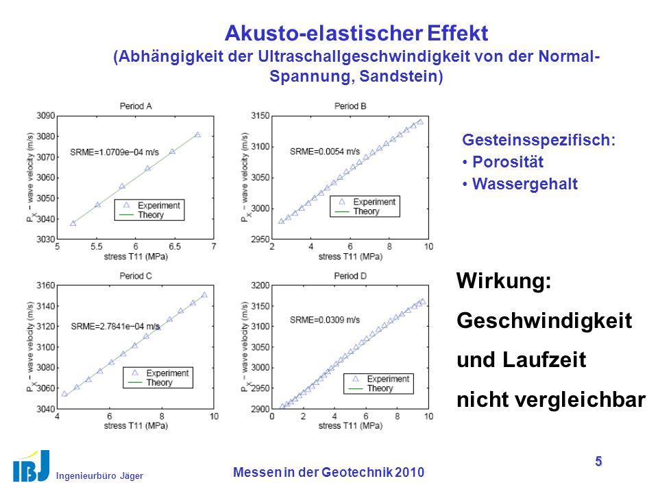 Ingenieurbüro Jäger Messen in der Geotechnik 2010 5 Akusto-elastischer Effekt (Abhängigkeit der Ultraschallgeschwindigkeit von der Normal- Spannung, Sandstein) Wirkung: Geschwindigkeit und Laufzeit nicht vergleichbar Gesteinsspezifisch: Porosität Wassergehalt