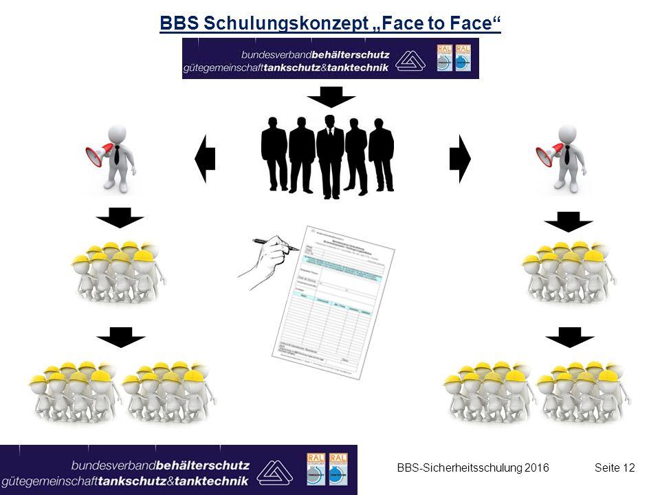 "BBS Schulungskonzept ""Face to Face"" BBS-Sicherheitsschulung 2016Seite 12"
