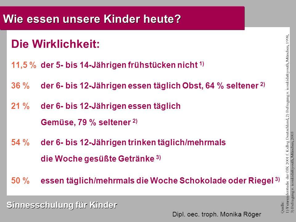Dipl.oec. troph. Monika Röger Sinnesschulung für Kinder Wie essen unsere Kinder heute.