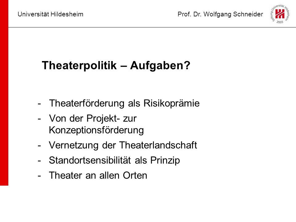 Theaterpolitik – Aufgaben? - Theaterförderung als Risikoprämie - Von der Projekt- zur Konzeptionsförderung -Vernetzung der Theaterlandschaft -Standort