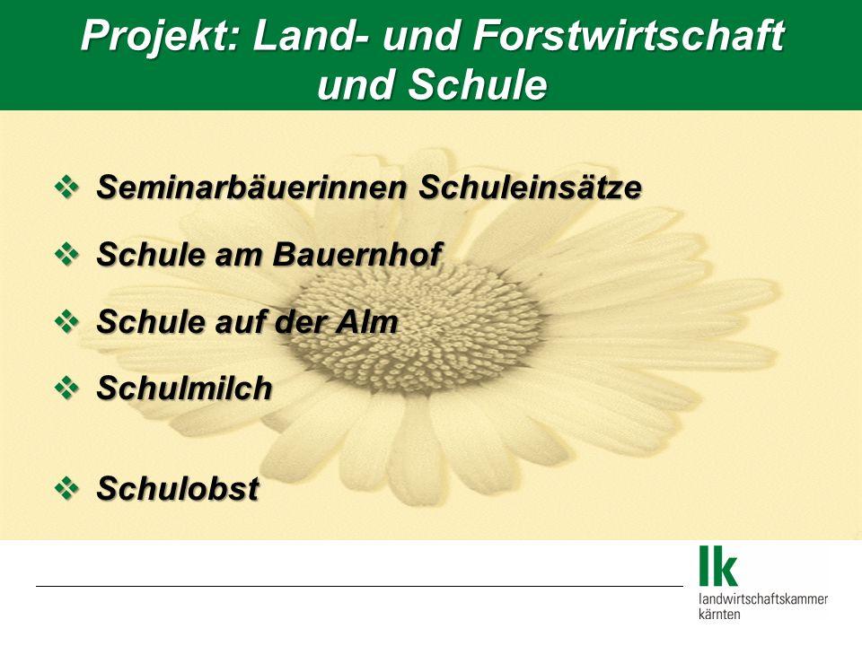 Projekt: Land- und Forstwirtschaft und Schule  Seminarbäuerinnen Schuleinsätze  Schule am Bauernhof  Schule auf der Alm  Schulmilch  Schulobst