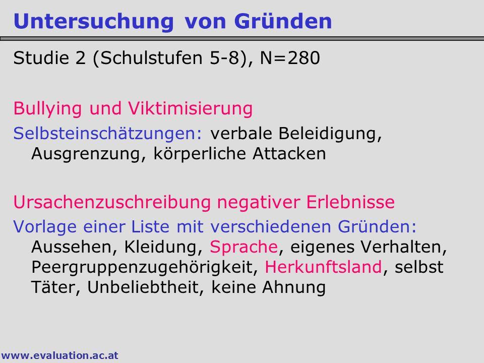 www.evaluation.ac.at Untersuchung von Gründen Studie 2 (Schulstufen 5-8), N=280 Bullying und Viktimisierung Selbsteinschätzungen: verbale Beleidigung,