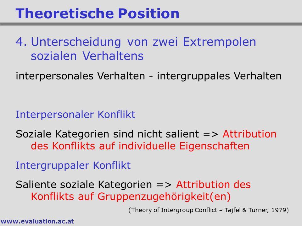 www.evaluation.ac.at Theoretische Position 4.Unterscheidung von zwei Extrempolen sozialen Verhaltens interpersonales Verhalten - intergruppales Verhal