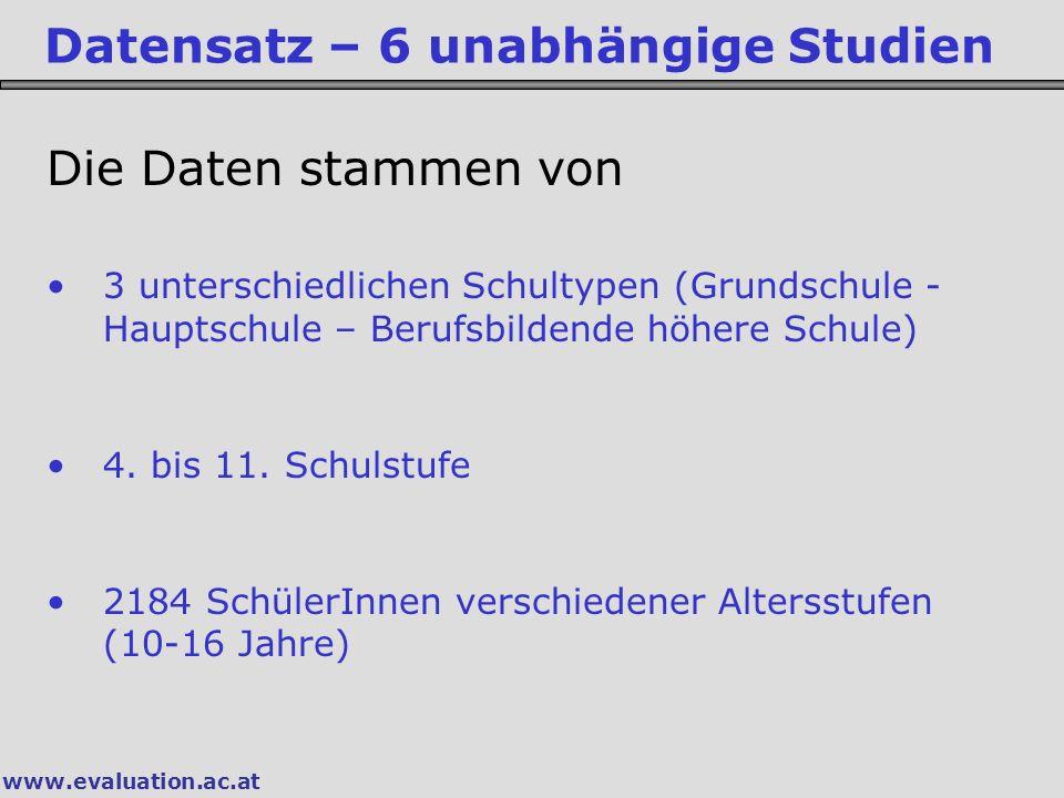 www.evaluation.ac.at Datensatz – 6 unabhängige Studien Die Daten stammen von 3 unterschiedlichen Schultypen (Grundschule - Hauptschule – Berufsbildend