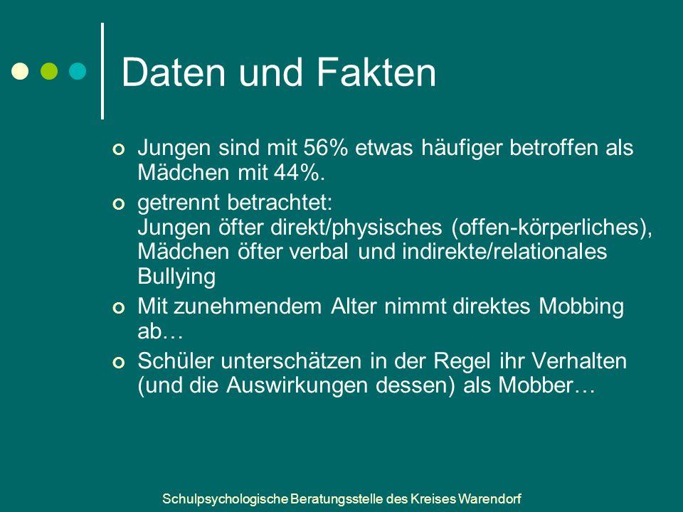 Schulpsychologische Beratungsstelle des Kreises Warendorf Daten und Fakten Jungen sind mit 56% etwas häufiger betroffen als Mädchen mit 44%.