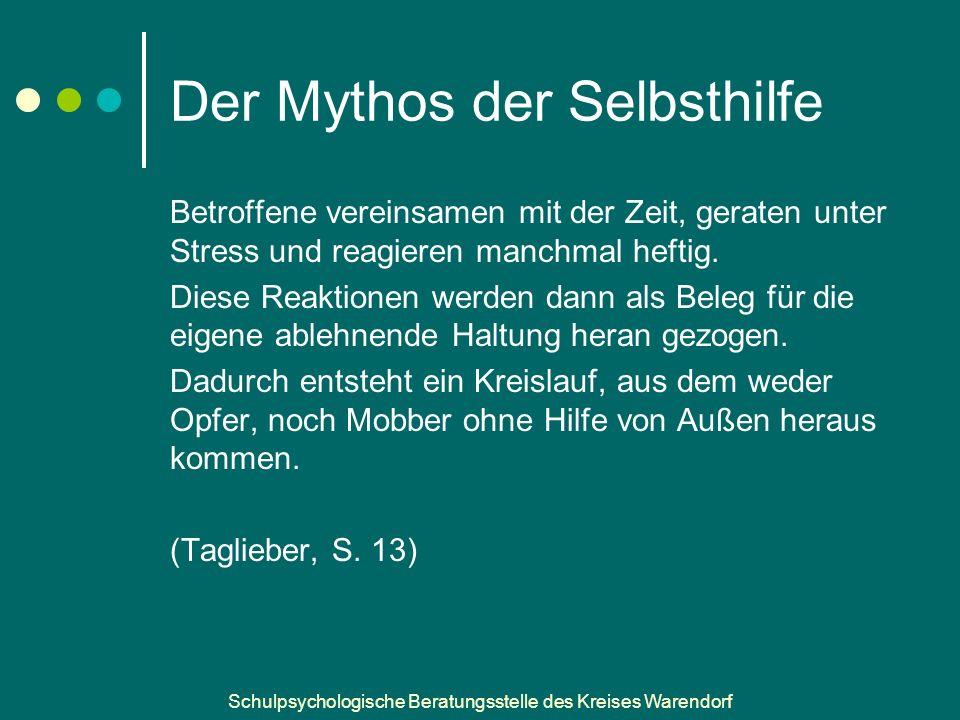 Schulpsychologische Beratungsstelle des Kreises Warendorf Der Mythos der Selbsthilfe Betroffene vereinsamen mit der Zeit, geraten unter Stress und reagieren manchmal heftig.