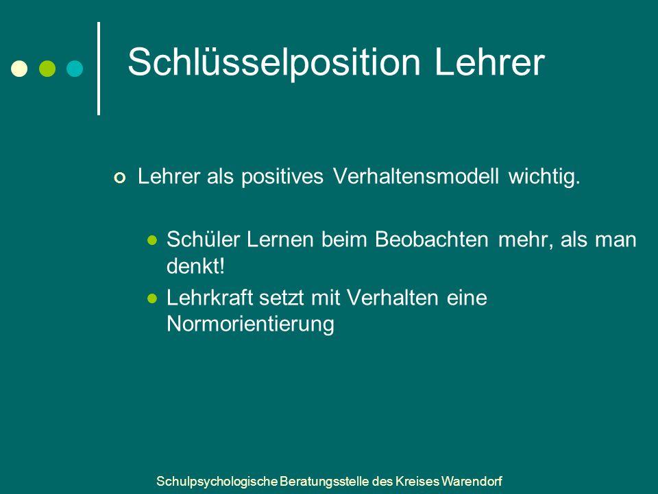 Schulpsychologische Beratungsstelle des Kreises Warendorf Schlüsselposition Lehrer Lehrer als positives Verhaltensmodell wichtig.