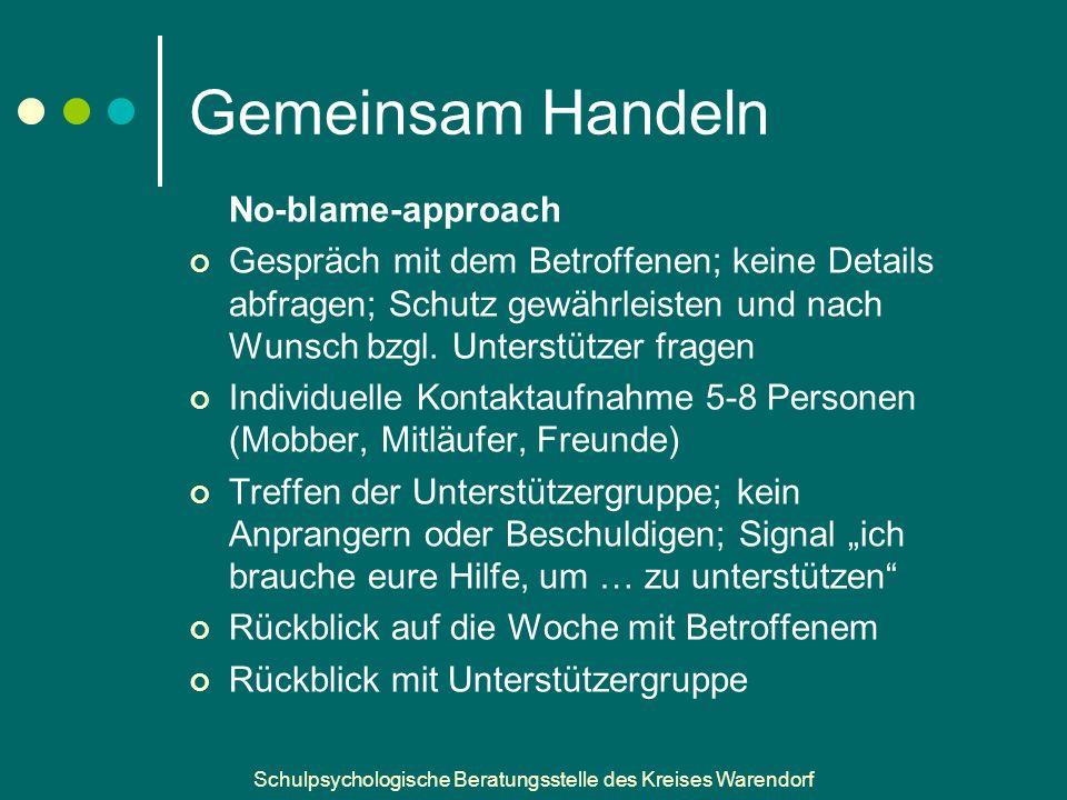 Schulpsychologische Beratungsstelle des Kreises Warendorf Gemeinsam Handeln No-blame-approach Gespräch mit dem Betroffenen; keine Details abfragen; Schutz gewährleisten und nach Wunsch bzgl.
