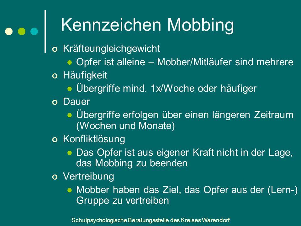 Schulpsychologische Beratungsstelle des Kreises Warendorf Kennzeichen Mobbing Kräfteungleichgewicht Opfer ist alleine – Mobber/Mitläufer sind mehrere Häufigkeit Übergriffe mind.