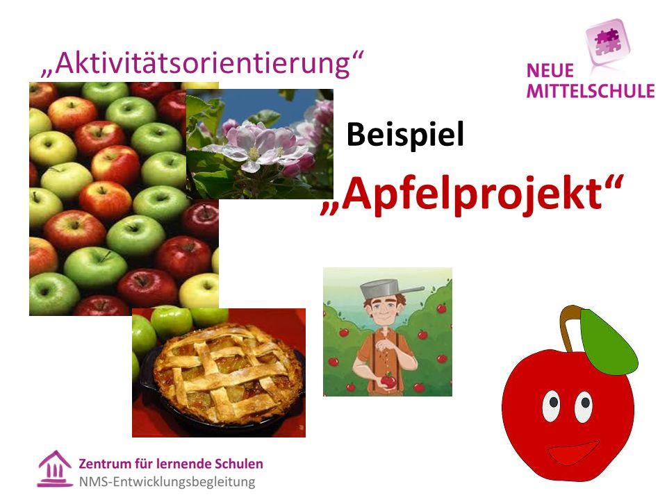 """""""Aktivitätsorientierung"""" Beispiel """"Apfelprojekt"""""""