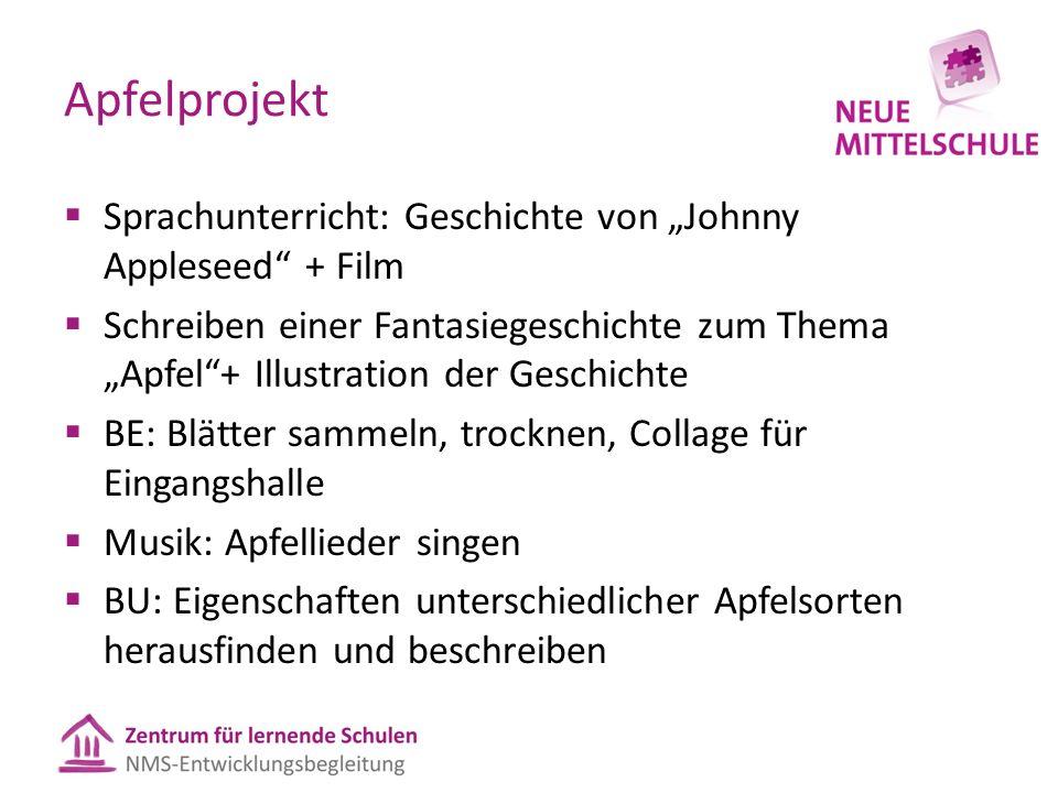 """Apfelprojekt  Sprachunterricht: Geschichte von """"Johnny Appleseed"""" + Film  Schreiben einer Fantasiegeschichte zum Thema """"Apfel""""+ Illustration der Ges"""