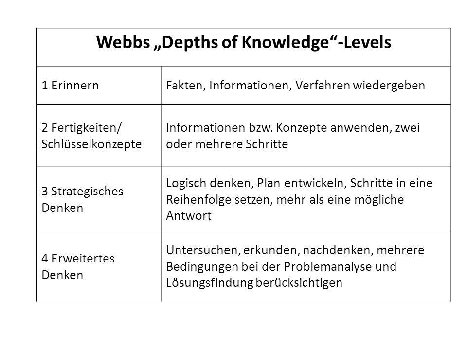 """Webbs """"Depths of Knowledge""""-Levels 1 ErinnernFakten, Informationen, Verfahren wiedergeben 2 Fertigkeiten/ Schlüsselkonzepte Informationen bzw. Konzept"""