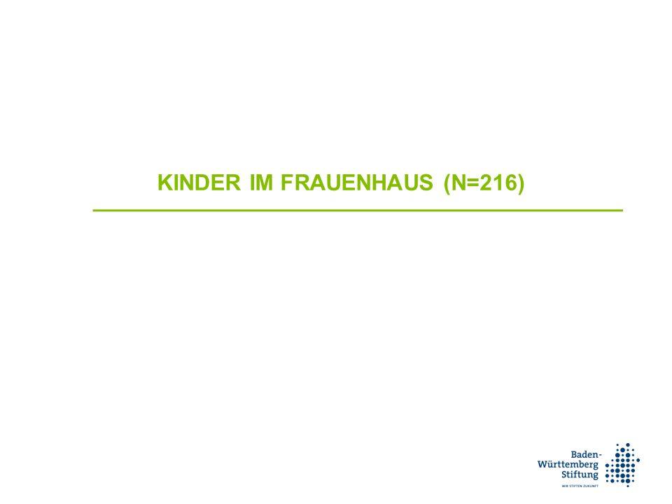 KINDER IM FRAUENHAUS (N=216)