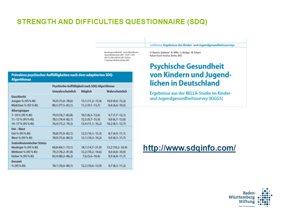STRENGTH AND DIFFICULTIES QUESTIONNAIRE (SDQ) http://www.sdqinfo.com/