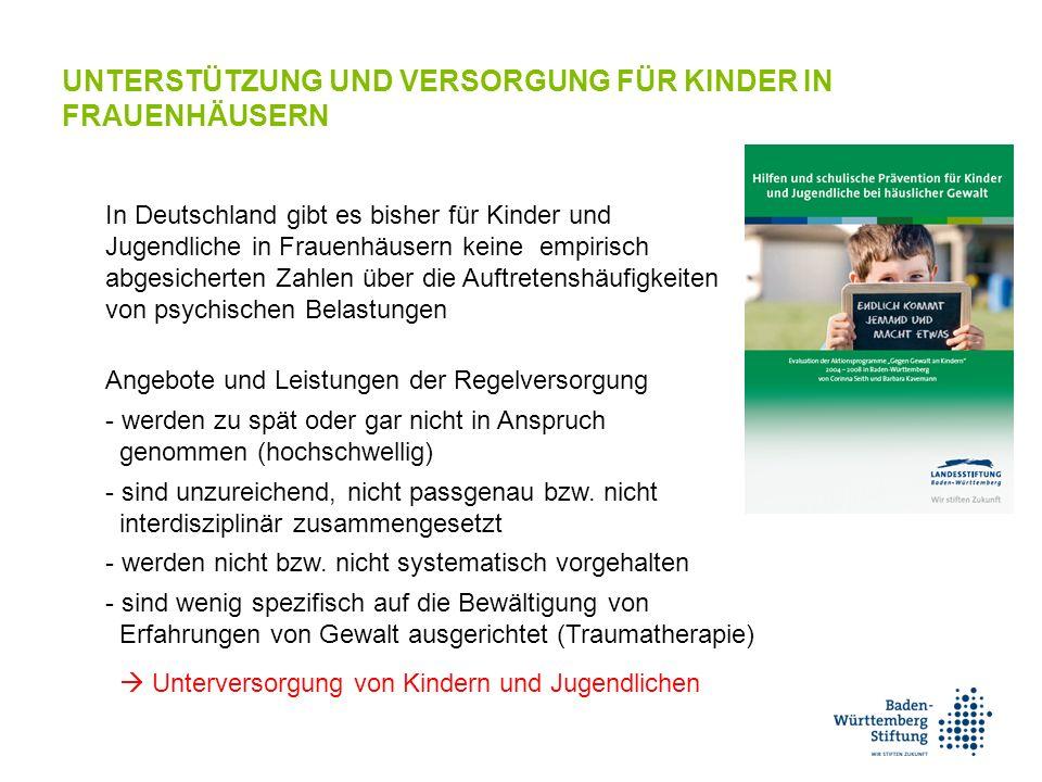 In Deutschland gibt es bisher für Kinder und Jugendliche in Frauenhäusern keine empirisch abgesicherten Zahlen über die Auftretenshäufigkeiten von psychischen Belastungen Angebote und Leistungen der Regelversorgung - werden zu spät oder gar nicht in Anspruch genommen (hochschwellig) - sind unzureichend, nicht passgenau bzw.
