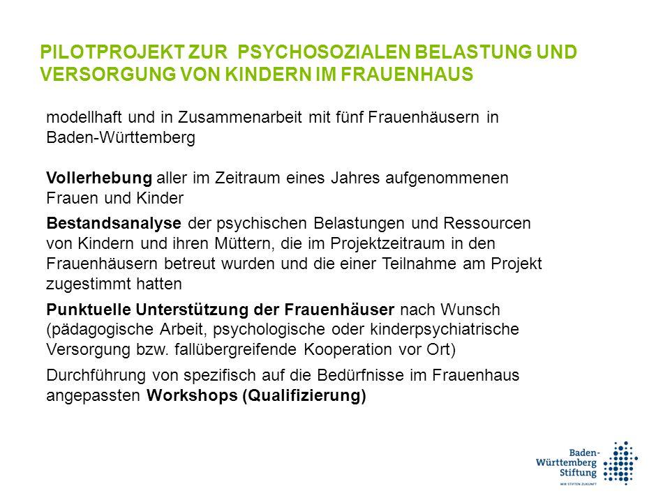 PSYCHOSOZIALE BELASTUNG DER KINDER
