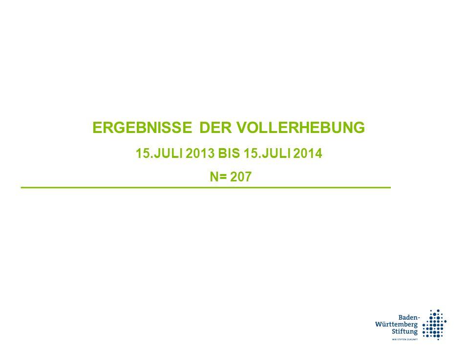 ERGEBNISSE DER VOLLERHEBUNG 15.JULI 2013 BIS 15.JULI 2014 N= 207