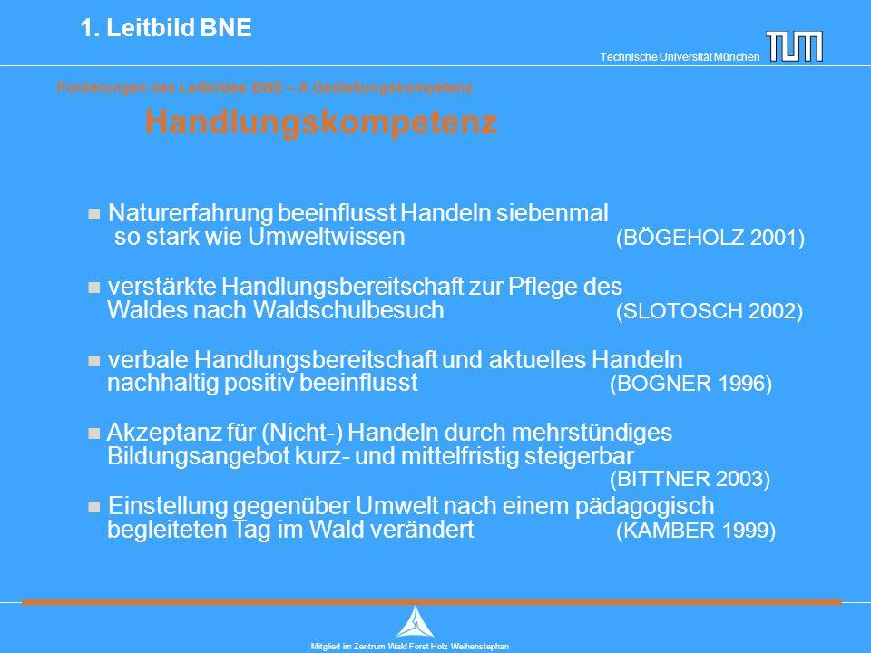 Technische Universität München Mitglied im Zentrum Wald Forst Holz Weihenstephan Forderungen des Leitbildes BNE – A Gestaltungskompetenz Handlungskompetenz 1.