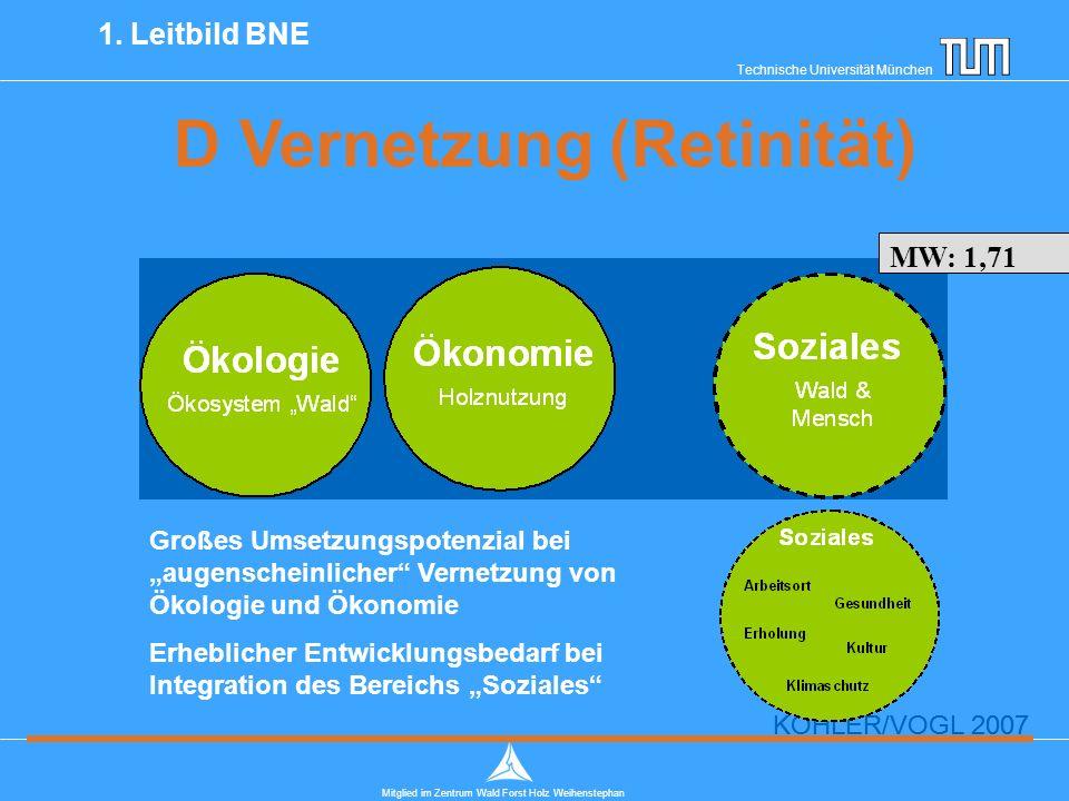 Technische Universität München Mitglied im Zentrum Wald Forst Holz Weihenstephan D Vernetzung (Retinität) KOHLER/VOGL 2007 1.