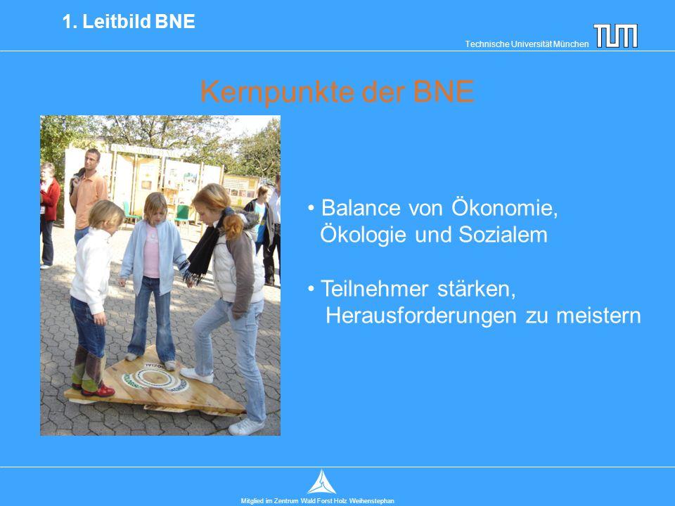 Technische Universität München Mitglied im Zentrum Wald Forst Holz Weihenstephan Kernpunkte der BNE 1.