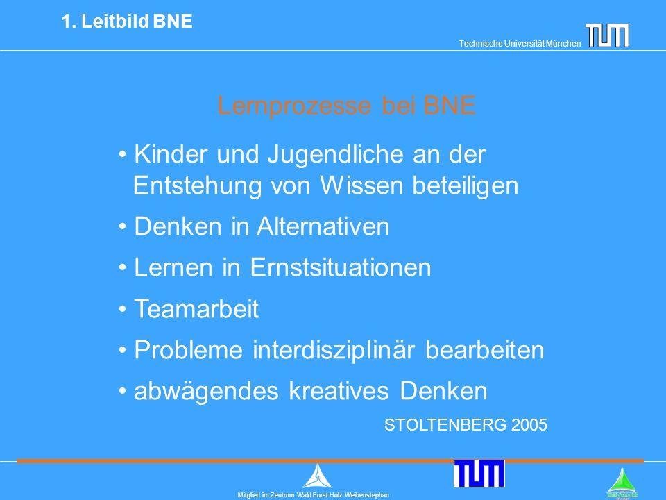 Technische Universität München Mitglied im Zentrum Wald Forst Holz Weihenstephan Lernprozesse bei BNE 1.