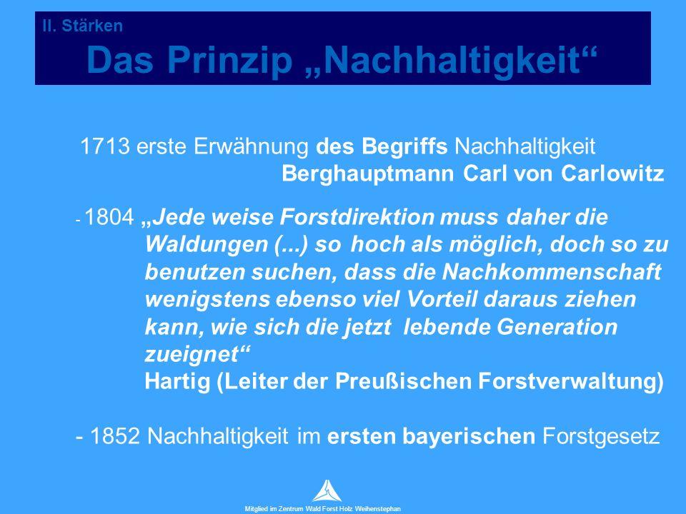 """Technische Universität München Mitglied im Zentrum Wald Forst Holz Weihenstephan 1713 erste Erwähnung des Begriffs Nachhaltigkeit Berghauptmann Carl von Carlowitz - 1804 """"Jede weise Forstdirektion muss daher die Waldungen (...) so hoch als möglich, doch so zu benutzen suchen, dass die Nachkommenschaft wenigstens ebenso viel Vorteil daraus ziehen kann, wie sich die jetzt lebende Generation zueignet Hartig (Leiter der Preußischen Forstverwaltung) - 1852 Nachhaltigkeit im ersten bayerischen Forstgesetz II."""