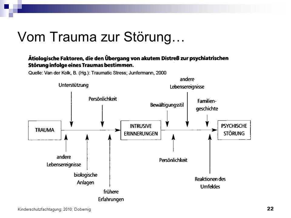 22 Vom Trauma zur Störung… Kinderschutzfachtagung; 2010; Dobernig