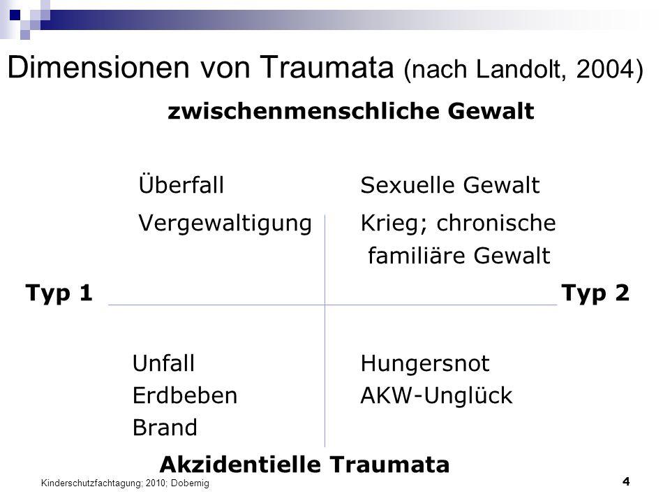4 Dimensionen von Traumata (nach Landolt, 2004) zwischenmenschliche Gewalt ÜberfallSexuelle Gewalt VergewaltigungKrieg; chronische familiäre Gewalt Typ 1 Typ 2 UnfallHungersnot ErdbebenAKW-Unglück Brand Akzidentielle Traumata Kinderschutzfachtagung; 2010; Dobernig