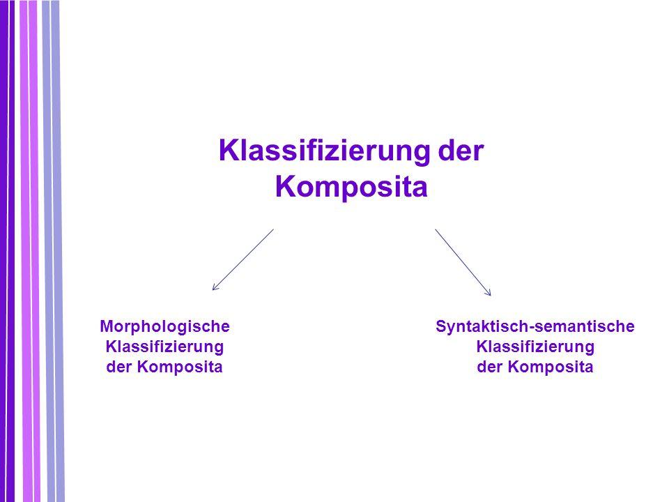 Klassifizierung der Komposita Morphologische Klassifizierung der Komposita Syntaktisch-semantische Klassifizierung der Komposita