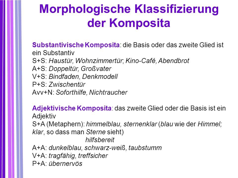 Substantivische Komposita: die Basis oder das zweite Glied ist ein Substantiv S+S: Haustür, Wohnzimmertür; Kino-Café, Abendbrot A+S: Doppeltür, Großva