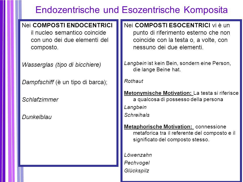 Endozentrische und Esozentrische Komposita Nei COMPOSTI ENDOCENTRICI il nucleo semantico coincide con uno dei due elementi del composto. Wasserglas (t