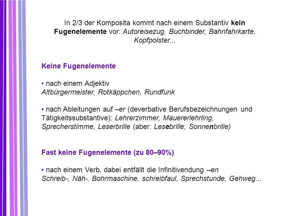 In 2/3 der Komposita kommt nach einem Substantiv kein Fugenelemente vor: Autoreisezug, Buchbinder, Bahnfahrkarte, Kopfpolster... Keine Fugenelemente n
