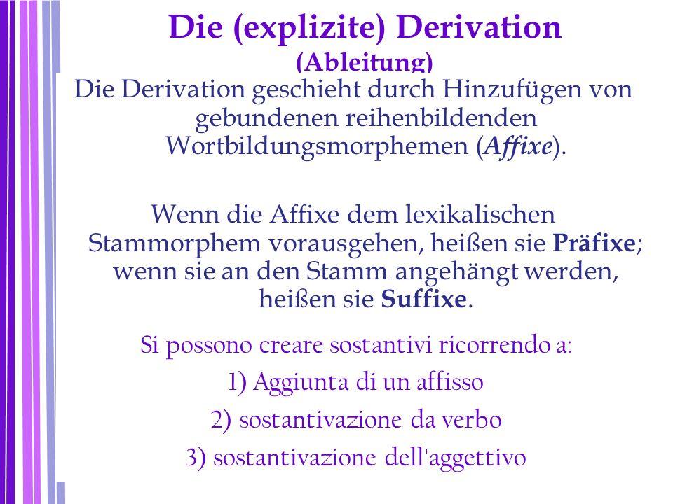 Die (explizite) Derivation (Ableitung) Die Derivation geschieht durch Hinzufügen von gebundenen reihenbildenden Wortbildungsmorphemen ( Affixe ). Wenn