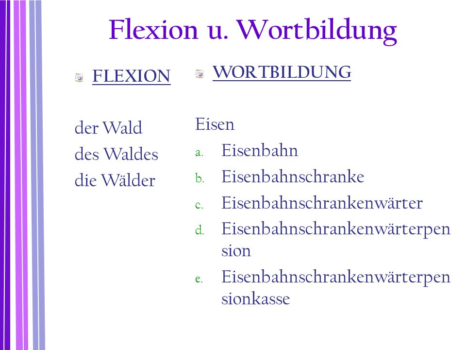Flexion u. Wortbildung FLEXION der Wald des Waldes die Wälder WORTBILDUNG Eisen a. Eisenbahn b. Eisenbahnschranke c. Eisenbahnschrankenwärter d. Eisen