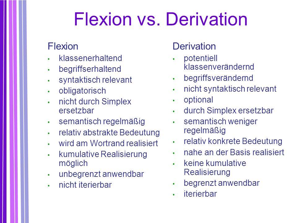 Flexion vs. Derivation Flexion klassenerhaltend begriffserhaltend syntaktisch relevant obligatorisch nicht durch Simplex ersetzbar semantisch regelmäß