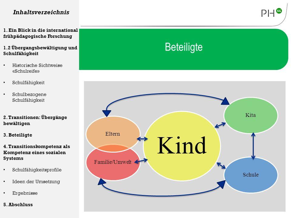 Beteiligte Kind KitaSchuleFamilie/UmweltEltern Inhaltsverzeichnis 1. Ein Blick in die international frühpädagogische Forschung 1.2 Übergangsbewältigun