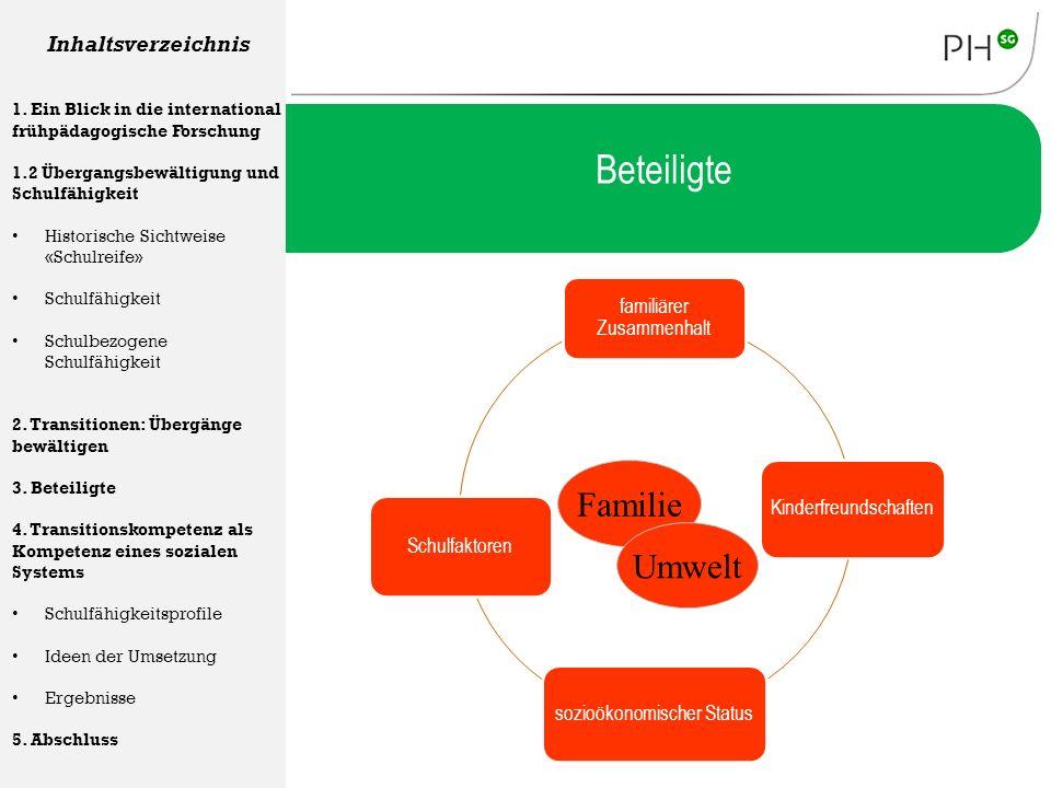 familiärer Zusammenhalt Kinderfreundschaften sozioökonomischer Status Schulfaktoren Beteiligte Familie Umwelt Inhaltsverzeichnis 1. Ein Blick in die i