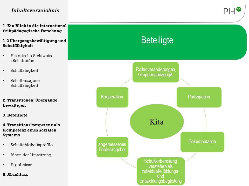 Rollenveränderungen, Gruppenpädagogik PartizipationDokumentation Schulvorbereitung verstehen als individuelle Bildungs- und Entwicklungsbegleitung ang