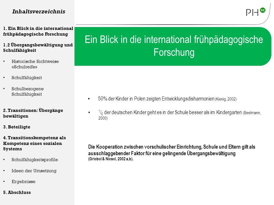 Kind KitaSchuleFamilie/UmweltEltern Beteiligte Inhaltsverzeichnis 1.