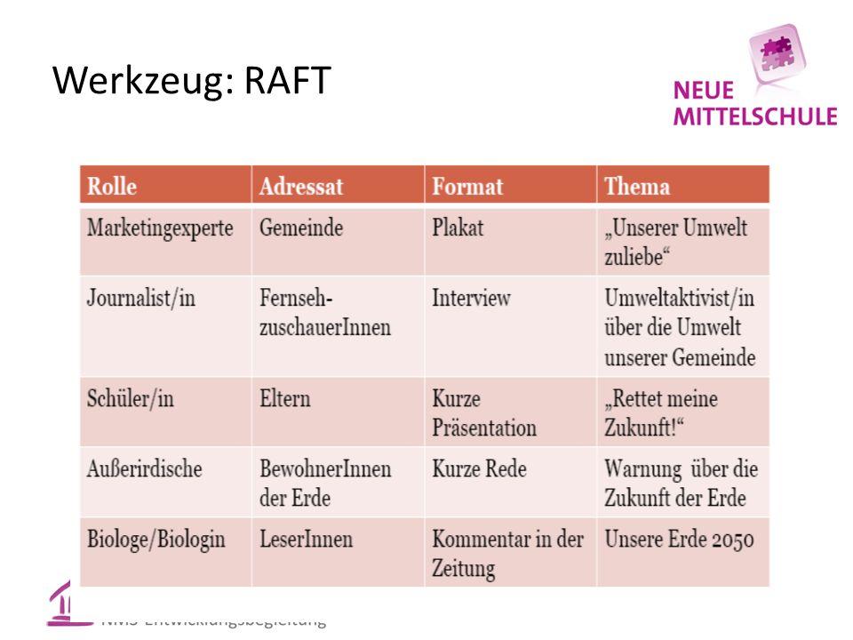 Werkzeug: RAFT