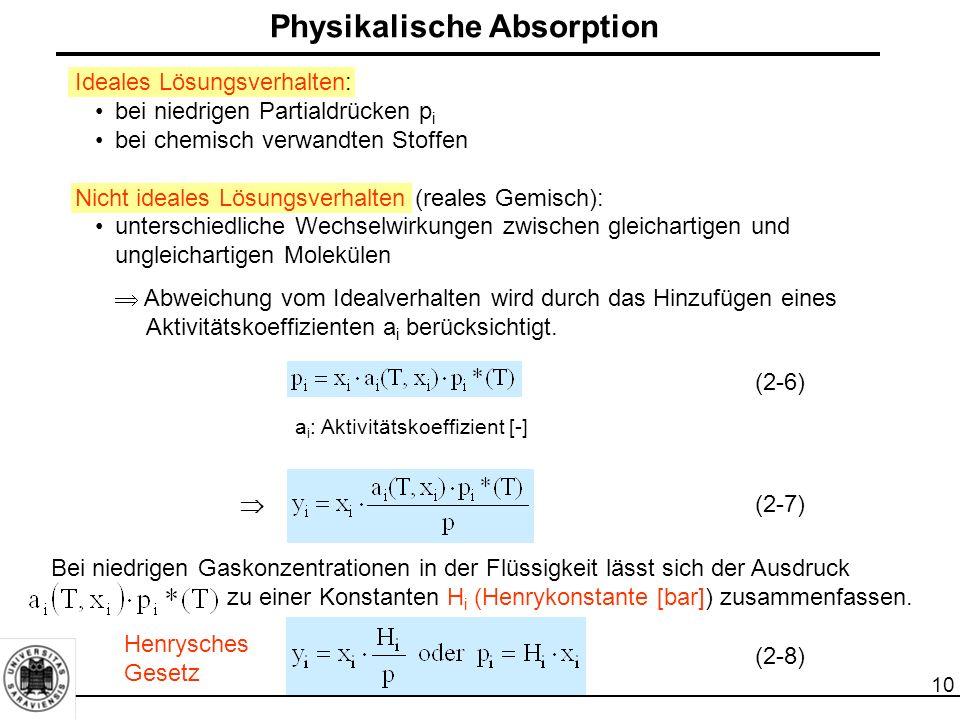 10 Physikalische Absorption Ideales Lösungsverhalten: bei niedrigen Partialdrücken p i bei chemisch verwandten Stoffen Nicht ideales Lösungsverhalten