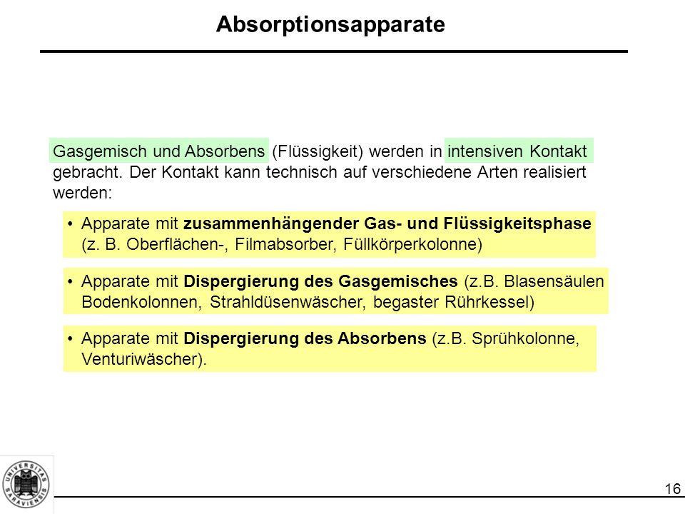 16 Absorptionsapparate Gasgemisch und Absorbens (Flüssigkeit) werden in intensiven Kontakt gebracht. Der Kontakt kann technisch auf verschiedene Arten
