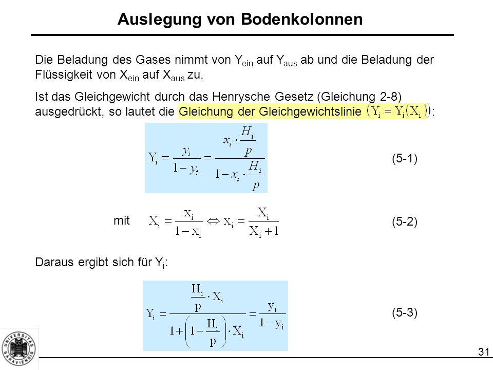 31 Auslegung von Bodenkolonnen Die Beladung des Gases nimmt von Y ein auf Y aus ab und die Beladung der Flüssigkeit von X ein auf X aus zu. Ist das Gl