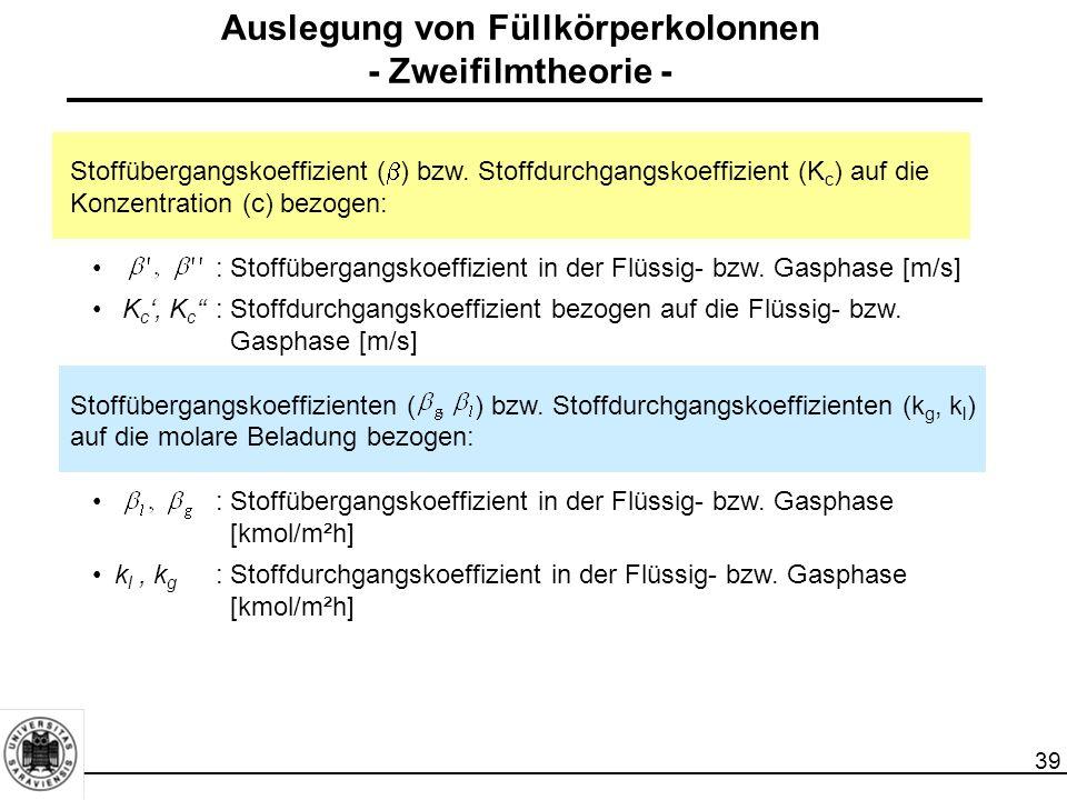 39 Auslegung von Füllkörperkolonnen - Zweifilmtheorie - Stoffübergangskoeffizient (  ) bzw. Stoffdurchgangskoeffizient (K c ) auf die Konzentration (