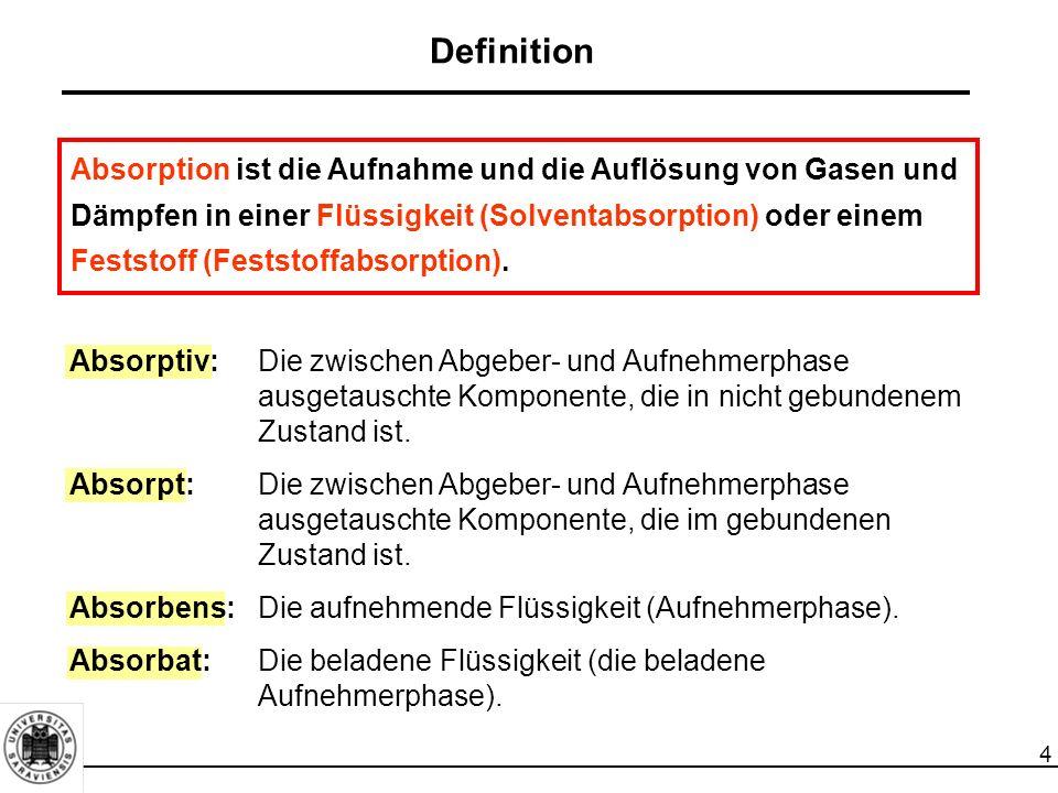 4 Definition Absorption ist die Aufnahme und die Auflösung von Gasen und Dämpfen in einer Flüssigkeit (Solventabsorption) oder einem Feststoff (Festst
