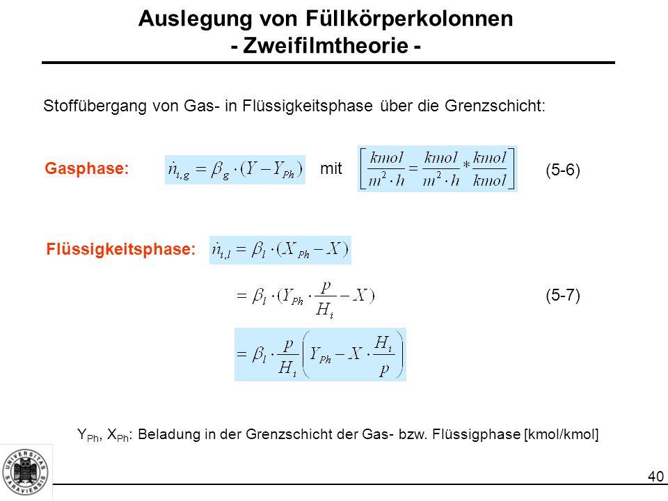 40 Auslegung von Füllkörperkolonnen - Zweifilmtheorie - Stoffübergang von Gas- in Flüssigkeitsphase über die Grenzschicht: Y Ph, X Ph : Beladung in de