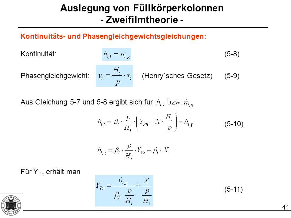 41 Kontinuitäts- und Phasengleichgewichtsgleichungen: Kontinuität:(5-8) Phasengleichgewicht:(Henry´sches Gesetz)(5-9) Aus Gleichung 5-7 und 5-8 ergibt