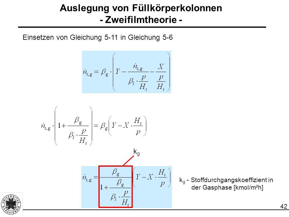 42 Einsetzen von Gleichung 5-11 in Gleichung 5-6 Auslegung von Füllkörperkolonnen - Zweifilmtheorie - kgkg k g - Stoffdurchgangskoeffizient in der Gas